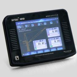 Robway LSI GS 550 Grue de remplacement de l'IMT ordinateur sans fil