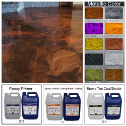 Металлический эпоксидной бетонный пол покрытий