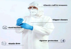 Одноразовые белые Coverall безопасности единообразных Non-Medical защитную одежду для очистки