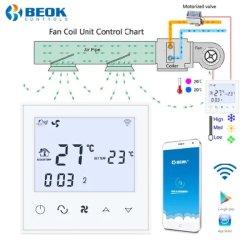 TDS21WiFi-AC Thermoregular Termostato de climatisation HVAC Thermostat de l'écran tactile