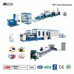 PS один раз блюда бумагоделательной машины MT115/130