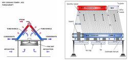 이중관 열교환기 핀 튜브 정유 공장, 가스, 석유화학 및 화학 플랜트용 공랭식 열교환기