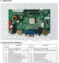 1920 * 1080 1개 보드 컨트롤 2 LVDS 화면을 위한 HDMI + VGA + USB + AV + 오디오