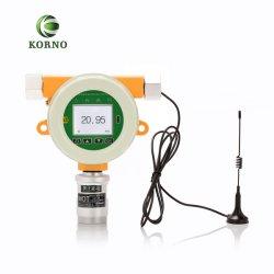 Жк-дисплей с фиксированной азотной окиси передатчика (НЕТ)