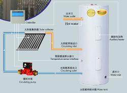 Поверхность солнечной резервуар для воды под давлением