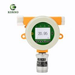На заводе розеток фиксированные газовый монитор для водород цианистый (HCN)