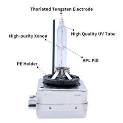 La alta calidad 8000K H7 Lámpara de xenón, D3s