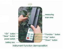 Lcd-Bildschirmanzeige-Digital-bewegliches Blatt-Bereichs-Messinstrument-Blatt-Bereichs-Messen