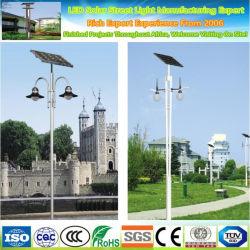 Energiebesparende Lamp, Led-Buitenverlichting Op Zonne-Energie, Led-Zonne-Energie. Zonnelampentuin