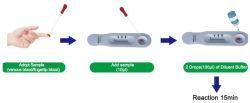 Один шаг быстрой диагностики Colloidal Gold тестирование крови комплекта для проверки