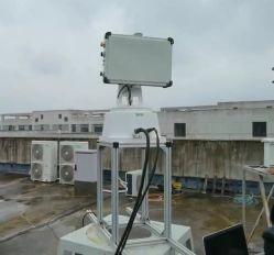 La intrusión del perímetro y el seguimiento de la aplicación de aeródromo el radar