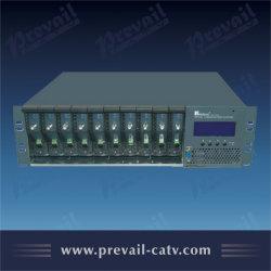 WOS3000 het Platform van de Transmissie van de optische Vezel