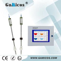 Gamicos Selbstanzeigeinstrument-Systems-Öl-Station-flüssiger Niveauschalter-Fühler