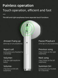 Zutreffender Stereokopfhörer-Sport-Kopfhörer Bluetooth Earbuds InOhr Kopfhörer-zutreffende drahtlose Kopfhörer Tws