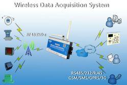 433MHz draadloze GSM 3G 4G RTU