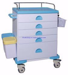 Plastic Staal met het Schilderen van het Karretje van de Geneeskunde van het Ziekenhuis