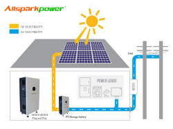 Allsparkpower Solar Power Supply Replace Diesel Generator 3.5kwh -30kwh Available Plug and Play Integrated Residential Use Solar Energy System