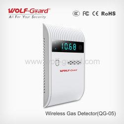 Erdgas-Detektor/Fühler mit drahtlosem Kohlenmonoxid-Detektor