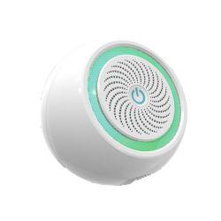 Novo dispositivo de segurança de alarme de emergência de alarme de monóxido de carbono