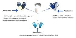 Latex des Nitril-Gummi-NBR für medizinische Prüfung-Handschuhe
