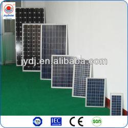 Energiesparender und grüner KlimaSonnenkollektor
