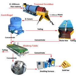 Alluial River Sand Mine Separator Wash Mining Portable Wash Processing 플레이서 골드 오레 다이아몬드 틴지콘 아이언 콜탄용 기계 크롬 중력 장비