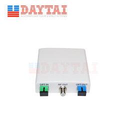 FTTH pasiva Wdm CATV+Pon nodo óptico receptor para TV digital
