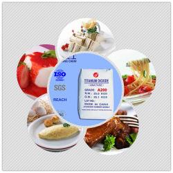 Le dioxyde de titane dans les aliments / TiO2 A200