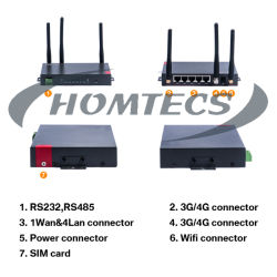 Pipe Monitoring (H50series)를 위한 450MHz 800MHz CDMA Router Ethernet Port RS232 RS485