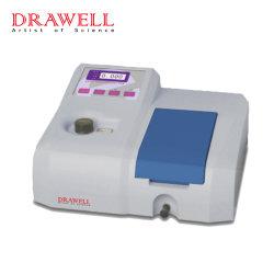 Faisceau simple spectrophotomètre UV/Vis DV8200