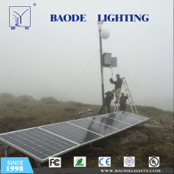 polykristalline photo-voltaische Sonnenkollektor 290W Solar-PV-monobaugruppen-SolarStromnetz