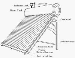 Calentador de agua de alta eficiencia térmica solar para piscinas dividir la presión del Sistema de Calefacción y calentador de agua solar con depósito de la estación de trabajo recopilador Solar Keymark
