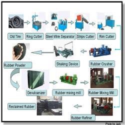 Resíduos de pó de borracha Reciclagem de Pneus Máquina / piso de borracha vulcanização lado a máquina / abrir fábrica de mistura para produção de Borracha regenerada