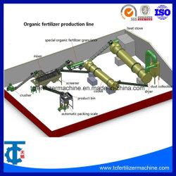 Nouveau type d'engrais composés organiques et de la ligne de production de combinaison
