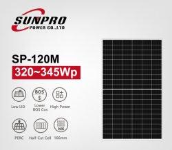 Половина вырезать Monocrystalline G1 ячейки 340W 345W высокой эффективности солнечных батарей PV СОЛНЕЧНАЯ ПАНЕЛЬ Monocrystalline для домашнего использования солнечной энергии системы питания