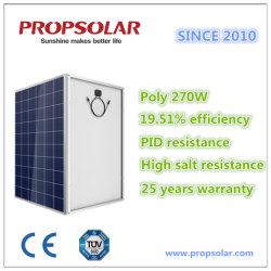 25 anni di comitato solare della garanzia 270W per il kit completo domestico