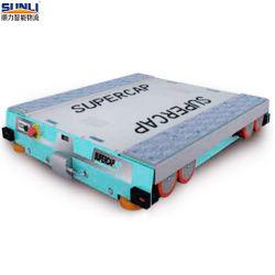 Control remoto Multifunción flexible Radio Eléctrico Servicio de autobús para el transportista de carga