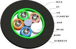 Fibra de boa qualidade 2-288 conduta de cabo de fibra óptica (GYTS)
