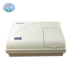 أحدث Elisa Microplate Reader المعدات الطبية السريرية