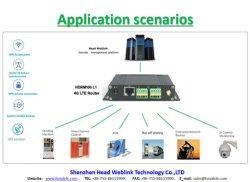 Industriële M2m Modem Ingebouwde 3G/4G Lte, WiFi, GPS het Plaatsen Functie