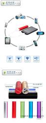 Commerce de gros 2600mAh cadeau compact haute capacité de puissance mobile