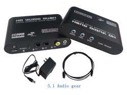 5.1 AC3/DTS Digital Audio Decoder