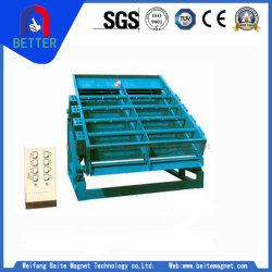 ISO9001 сухих и влажных вибрации экран для горнодобывающей промышленности и промышленности строительных материалов (5-15т/ч)