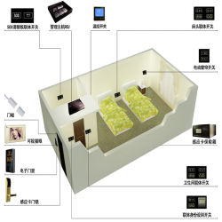 贅沢な様式の情報処理機能をもったホテルの客室のドアロックの制御システム
