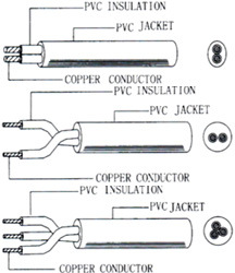Het Koord van de macht 6022IEC52, H03VV (H2) - Flexibele Koord van de Plicht van F het Lichte