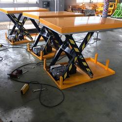 Стороны укладчик/Ручной подъемный стол ножничного типа / гидроподъемник таблица