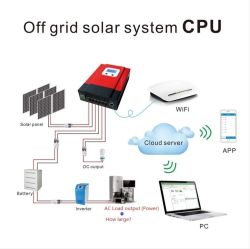 3KW de puissance du système d'énergie solaire pour la maison avec des prix bon marché et de bonne qualité