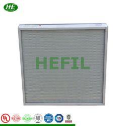 H13-U17 медицинского класса фильтр HEPA эффективности требования