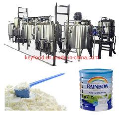Línea de producción de leche completa toda la planta