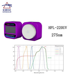 UVC 방사 복사조도 Uw/Cm2 MJ/Cm2 HPL220UVC-275 웨이브 피킹 275nm LED UV 미터